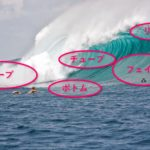 サーフィンの基本!波の各部位の名称を覚えよう