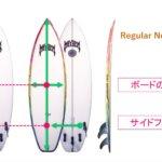 初心者がサーフィンデビューする前に知っておきたいテイクオフのコツ3選